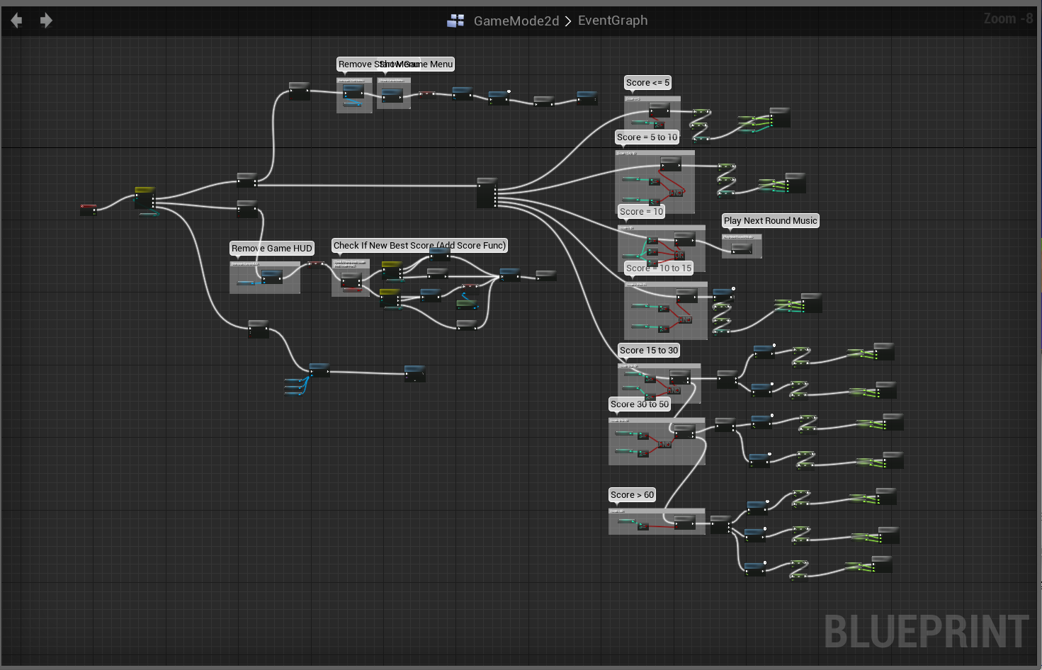 Gamasutra markus skupeikas blog from never coding before or blueprints blueprintgamemode malvernweather Choice Image